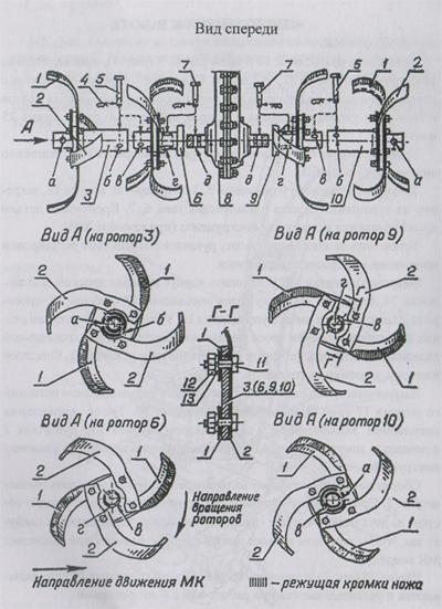 мотокультиватора МК-9-01