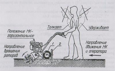 Мотокультиватор Мск 3 Пчёлка Инструкция - фото 10