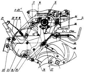 Какой размер колес у трактора?