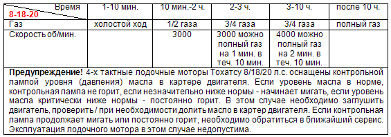 меркурий 5 л.с 2 тактный инструкция - фото 11