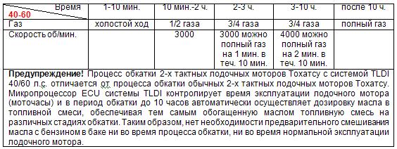 соотношение масло бензин для 2-х тактных лодочных моторов