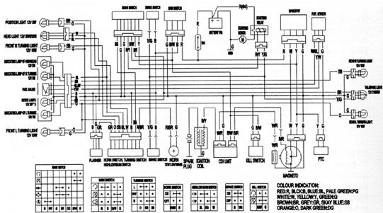 Электрическая схема автомобиля шеврале ланос Электрические схемы автомобиля газ 24 волга автор публикации admin...