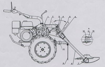 Косилка Кр-5 Инструкция - фото 8