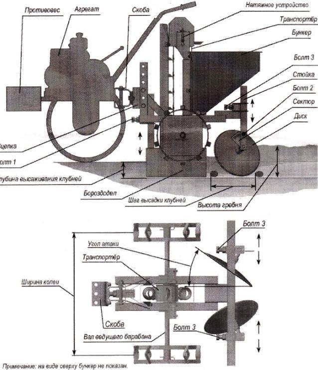 схема картофелесажателя